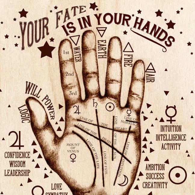 palmistry, palmist, palm reading,lines on hand,luck line,love line,to Cheiro , St. Germain,, Desbarroles, Cheiro, Benham, Mrs, St. Hill, Mrs, Robinson, Count St. Germain, Mr. Noel Jaquin